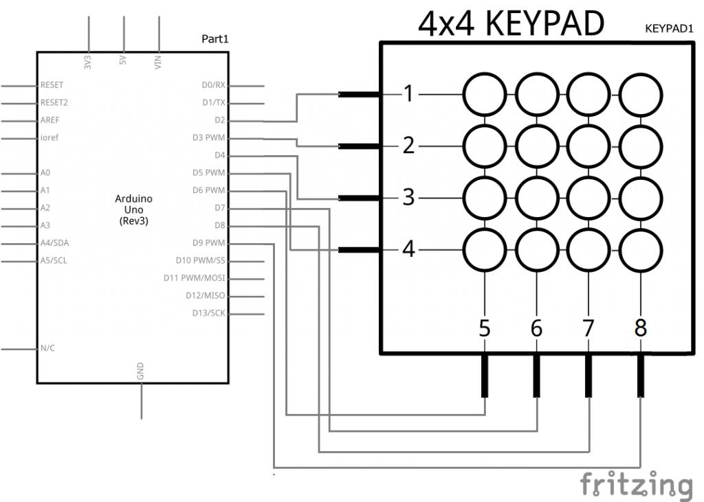 Super 4X4 Keypad Arduino Tutorial Keypad Interfacing With Arduino Wiring 101 Ferenstreekradiomeanderfmnl